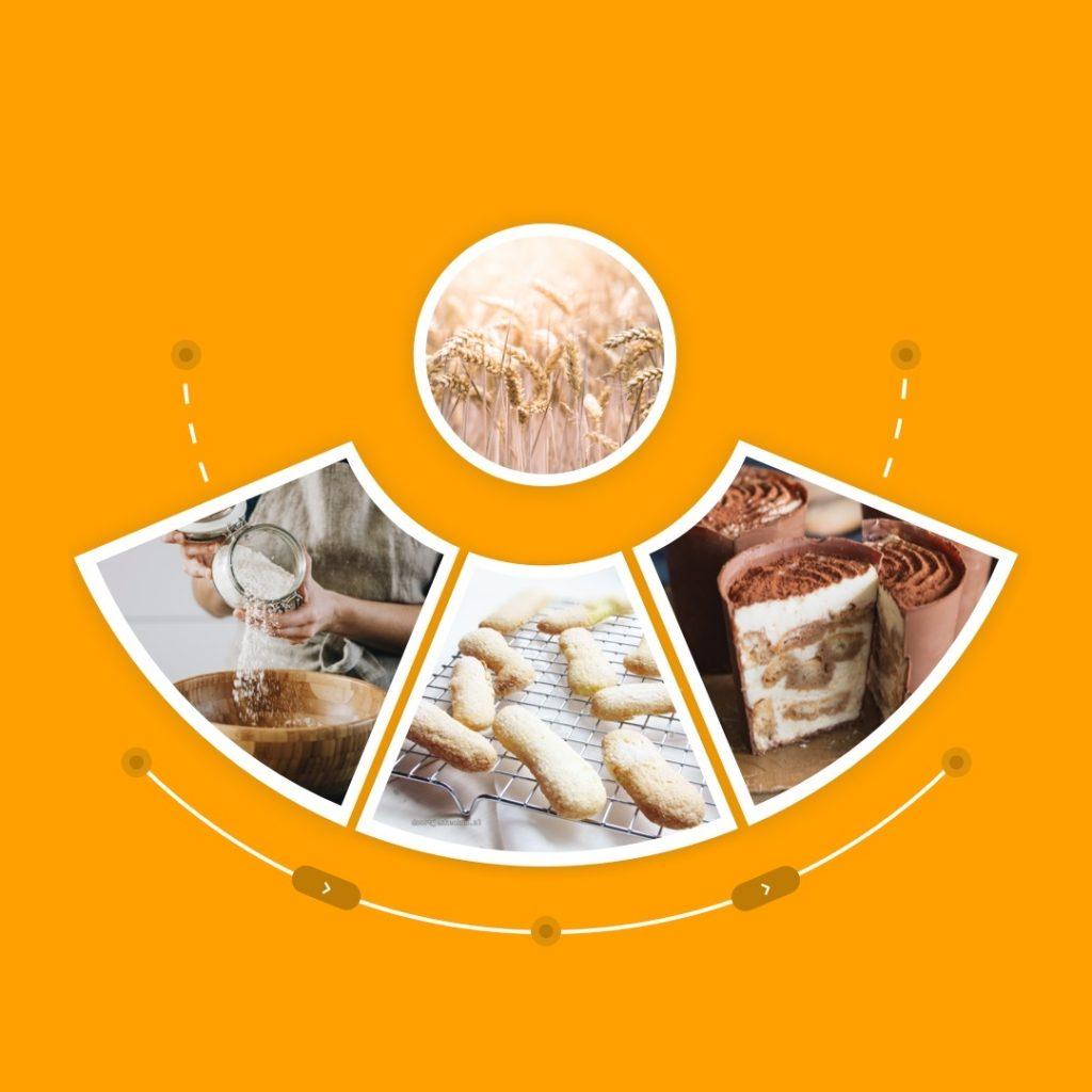 ingrediënten en PIM